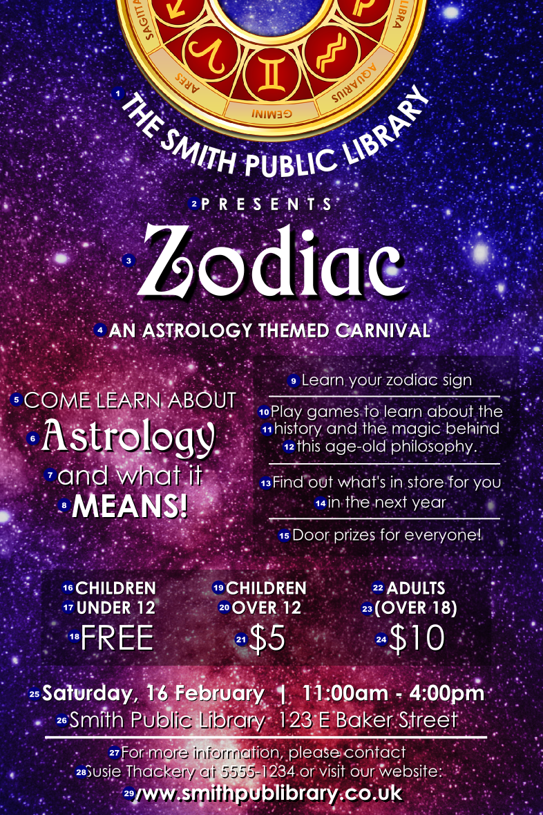 astrology poster