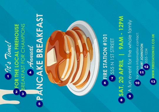 pancake breakfast postcard