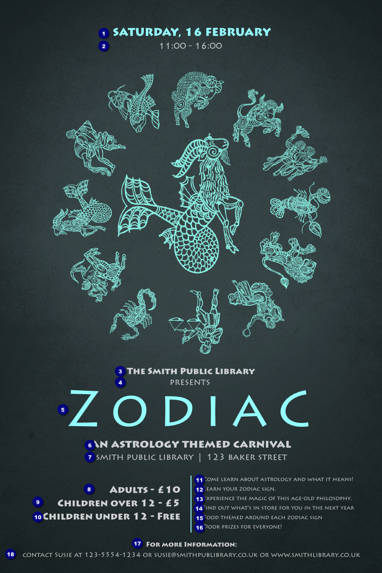 Zodiac Poster - Ticket Printing